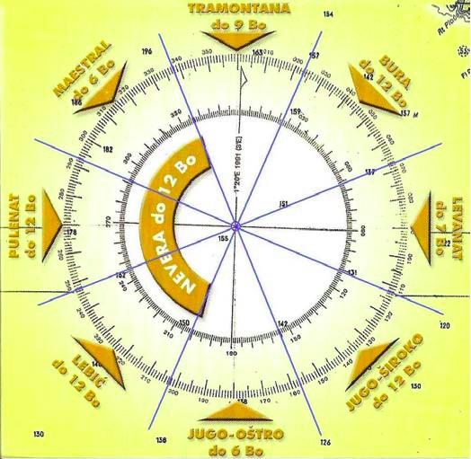 Adriatic_meteorology_2